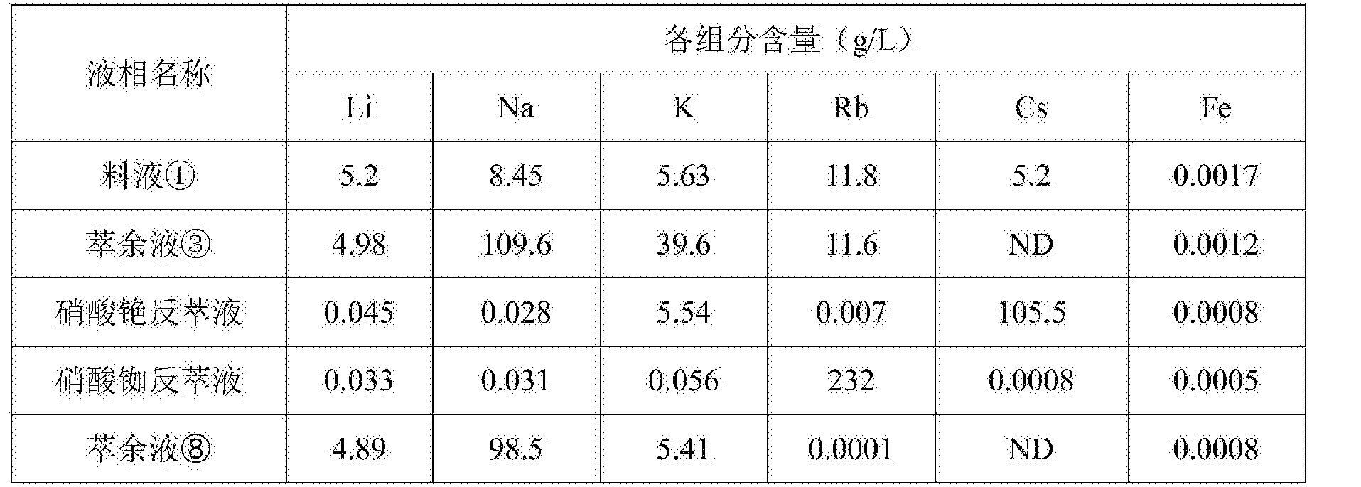 Figure CN107217156AD00112