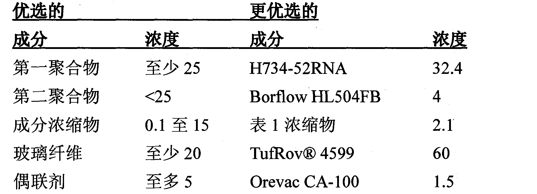 Figure CN101605840BD00101