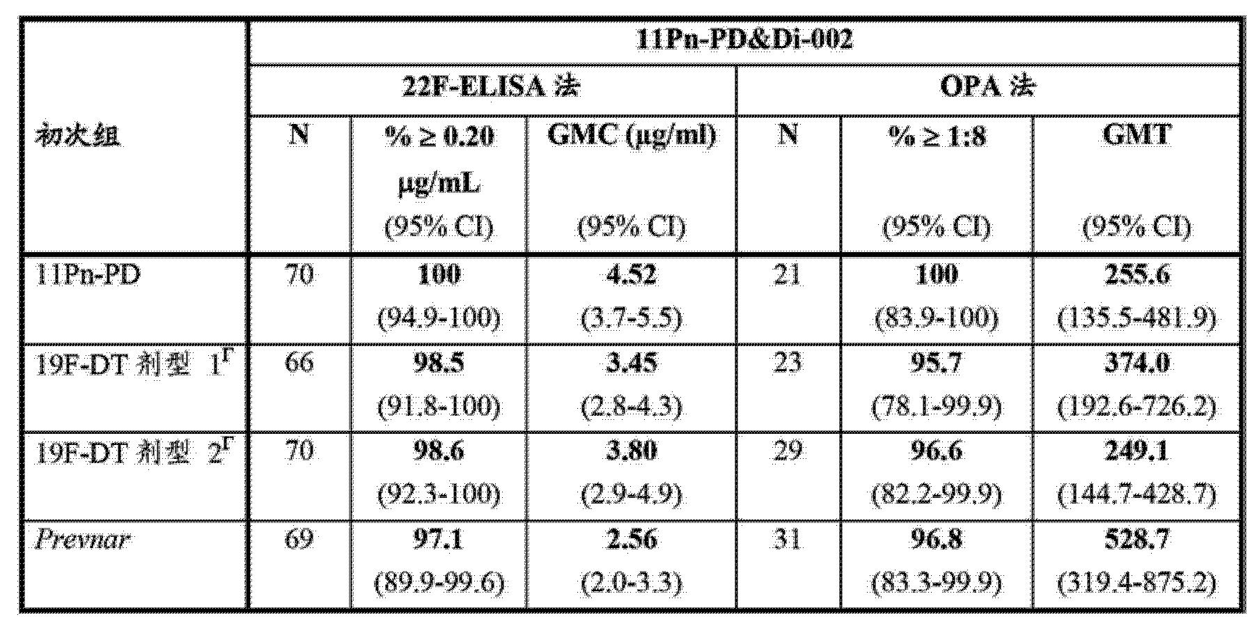 Figure CN103251940AD00432