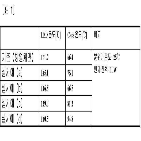 Figure 112011067444540-pat00001