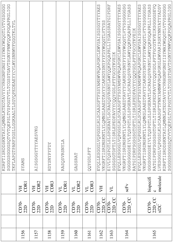 Figure imgf000251_0001
