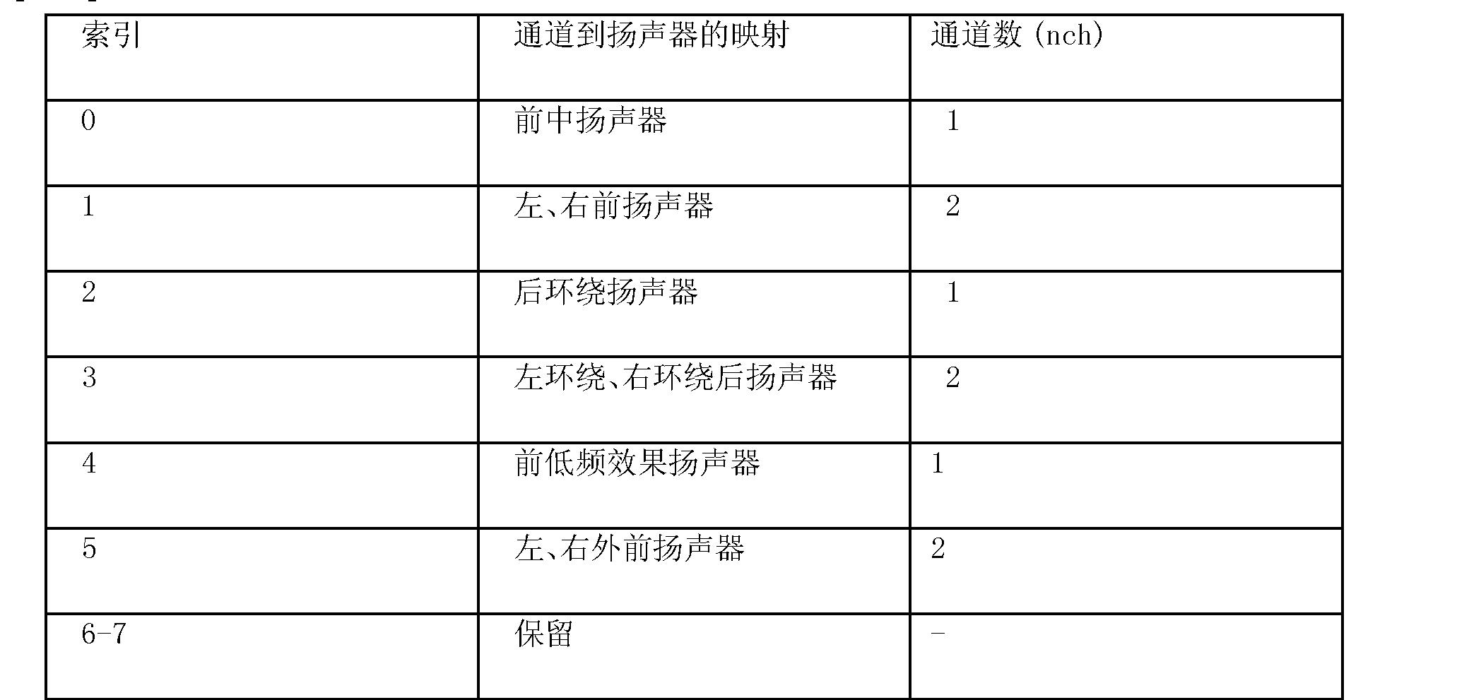 Figure CN101789792BD00091