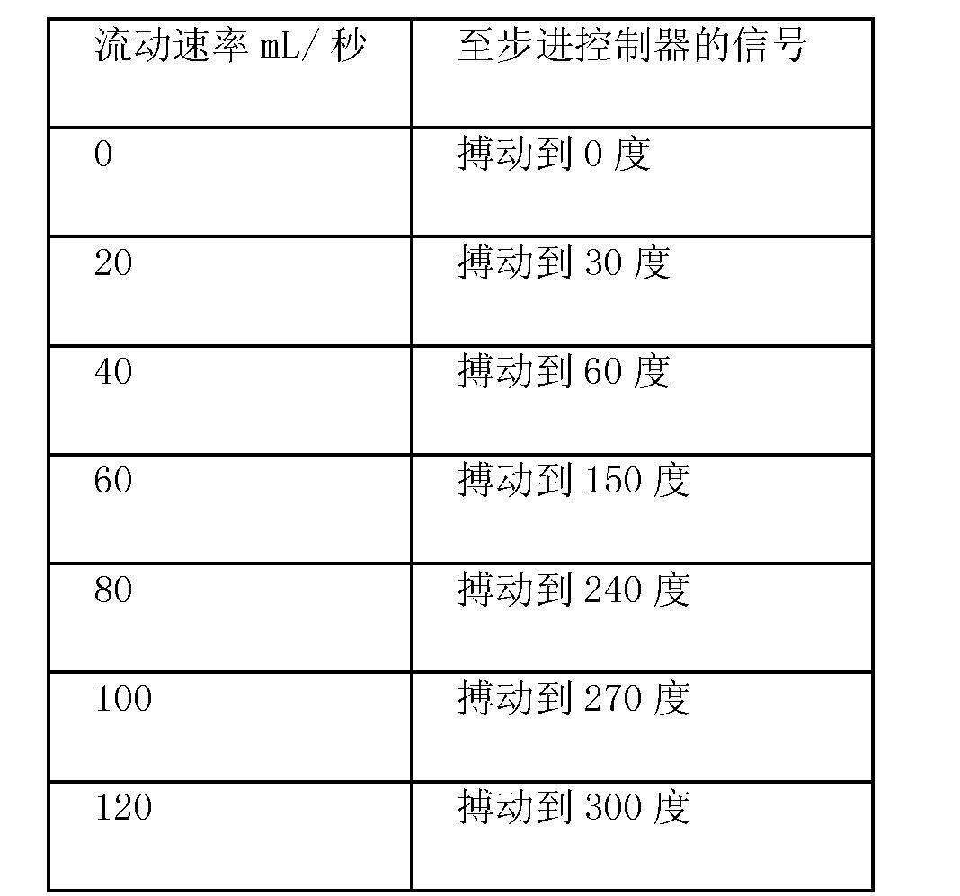 Figure CN101868420BD00191