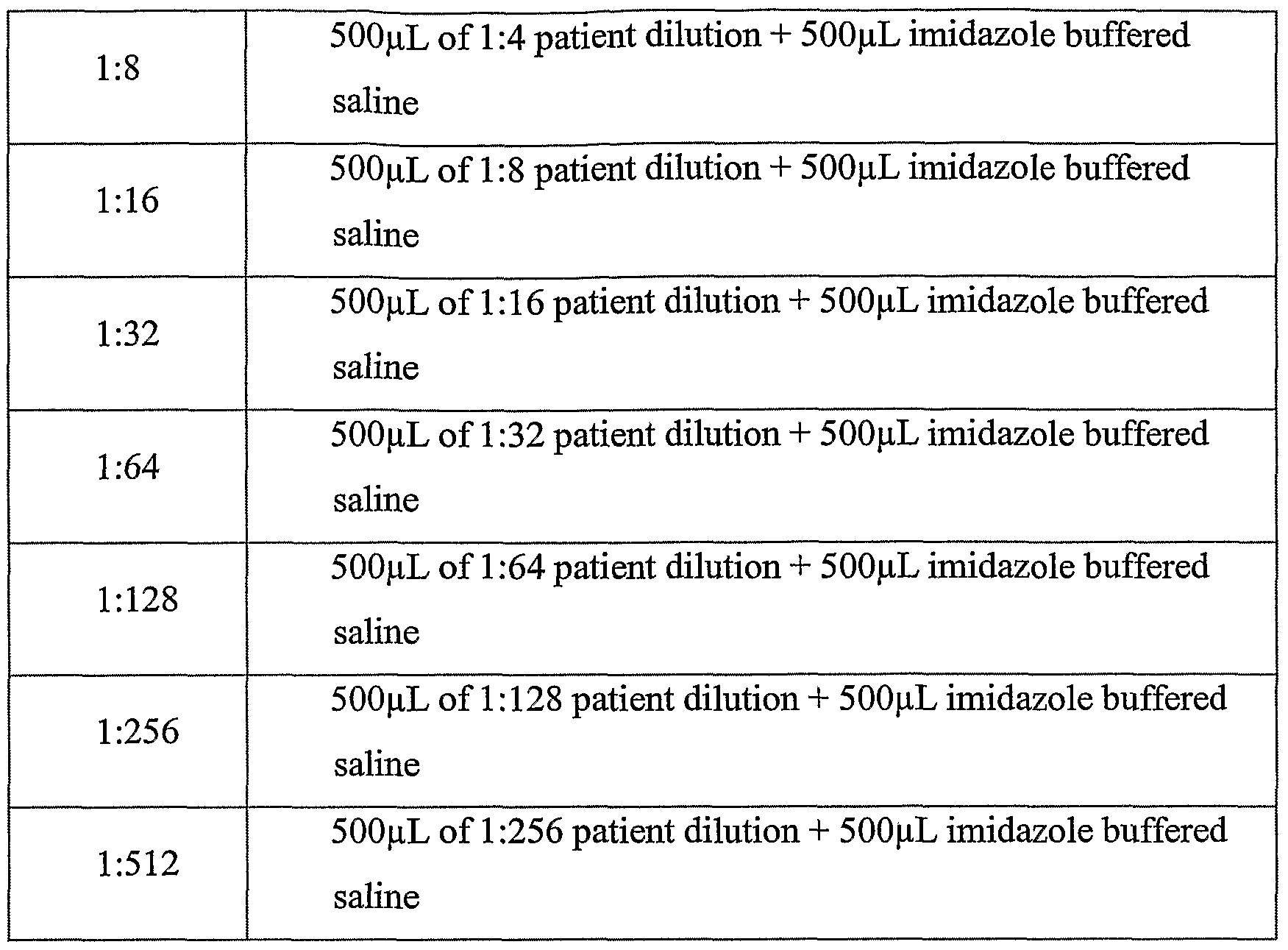 WO2006063031A2 - Allelic variants of human factor viii