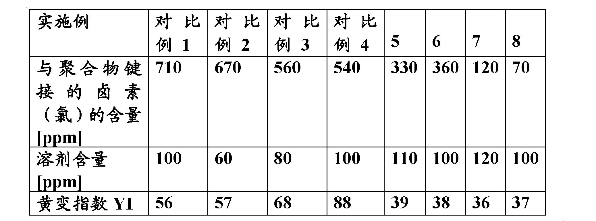 Figure CN102498158AD00121