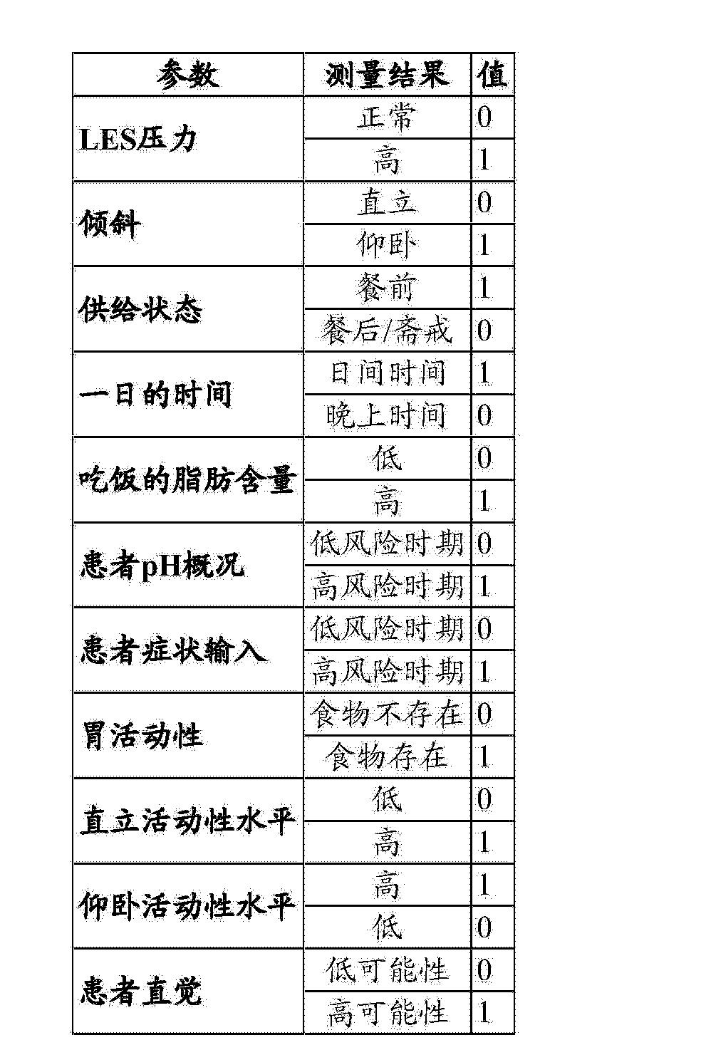 Figure CN104736197AD00271