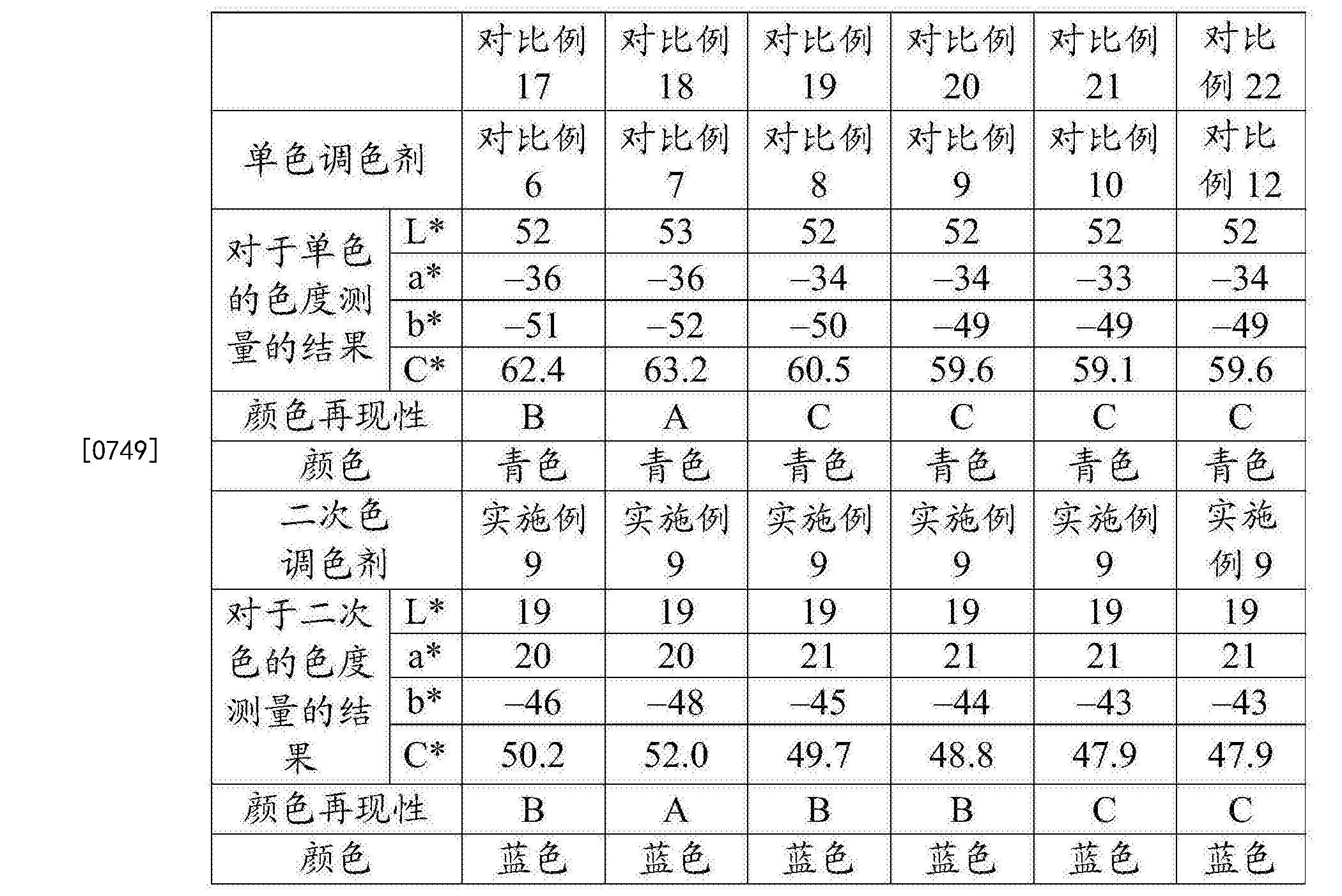 Figure CN104303111BD00611