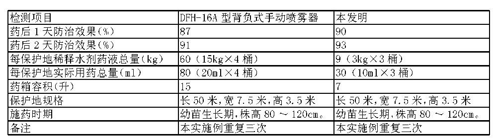 Figure CN104663633AD00631