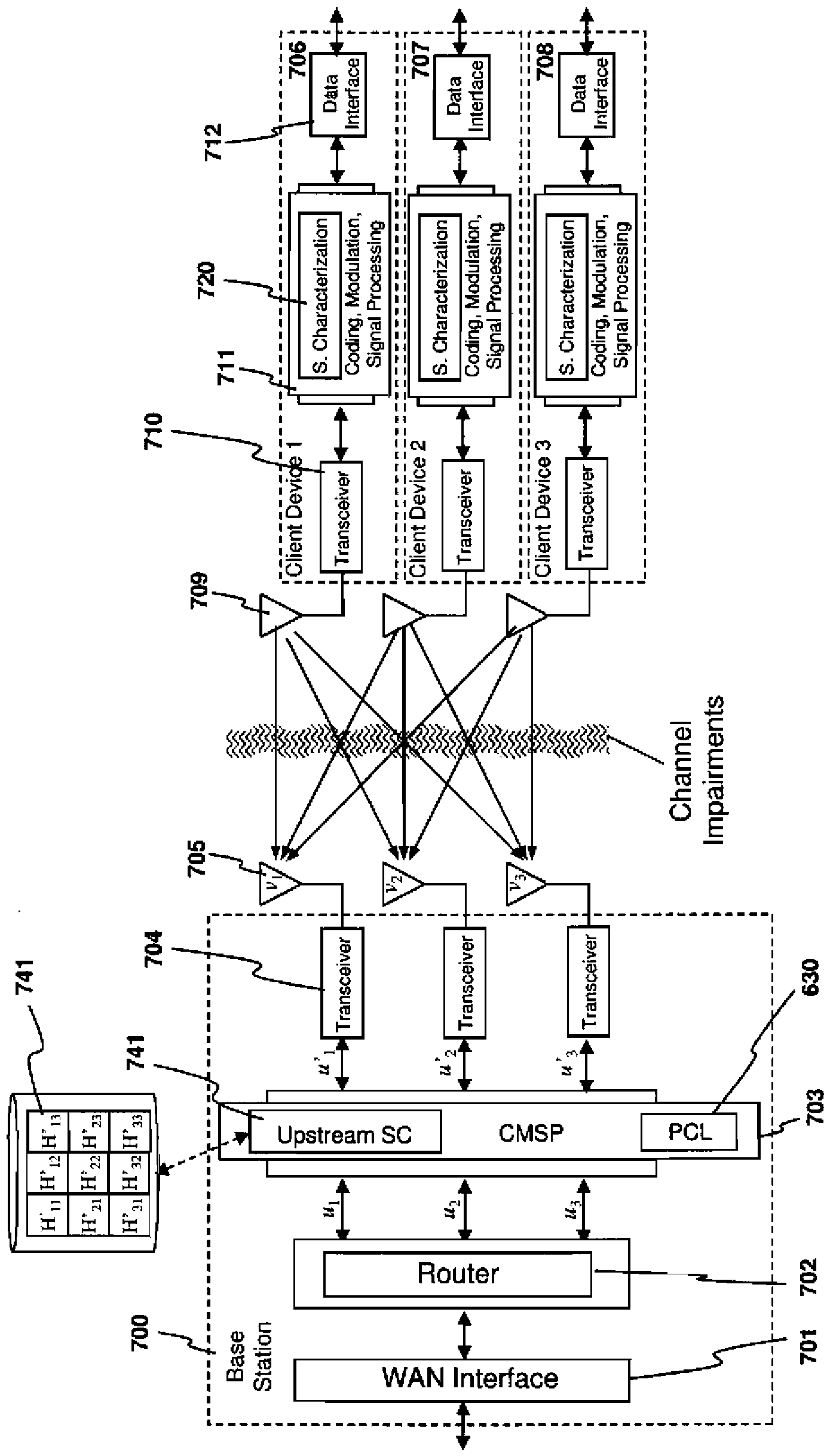 Wo2014055294a1 Systems And Methods For Wireless Backhaul In Electric Fence Charger Likewise Circuit Diagram On Figure Imgf000225 0001