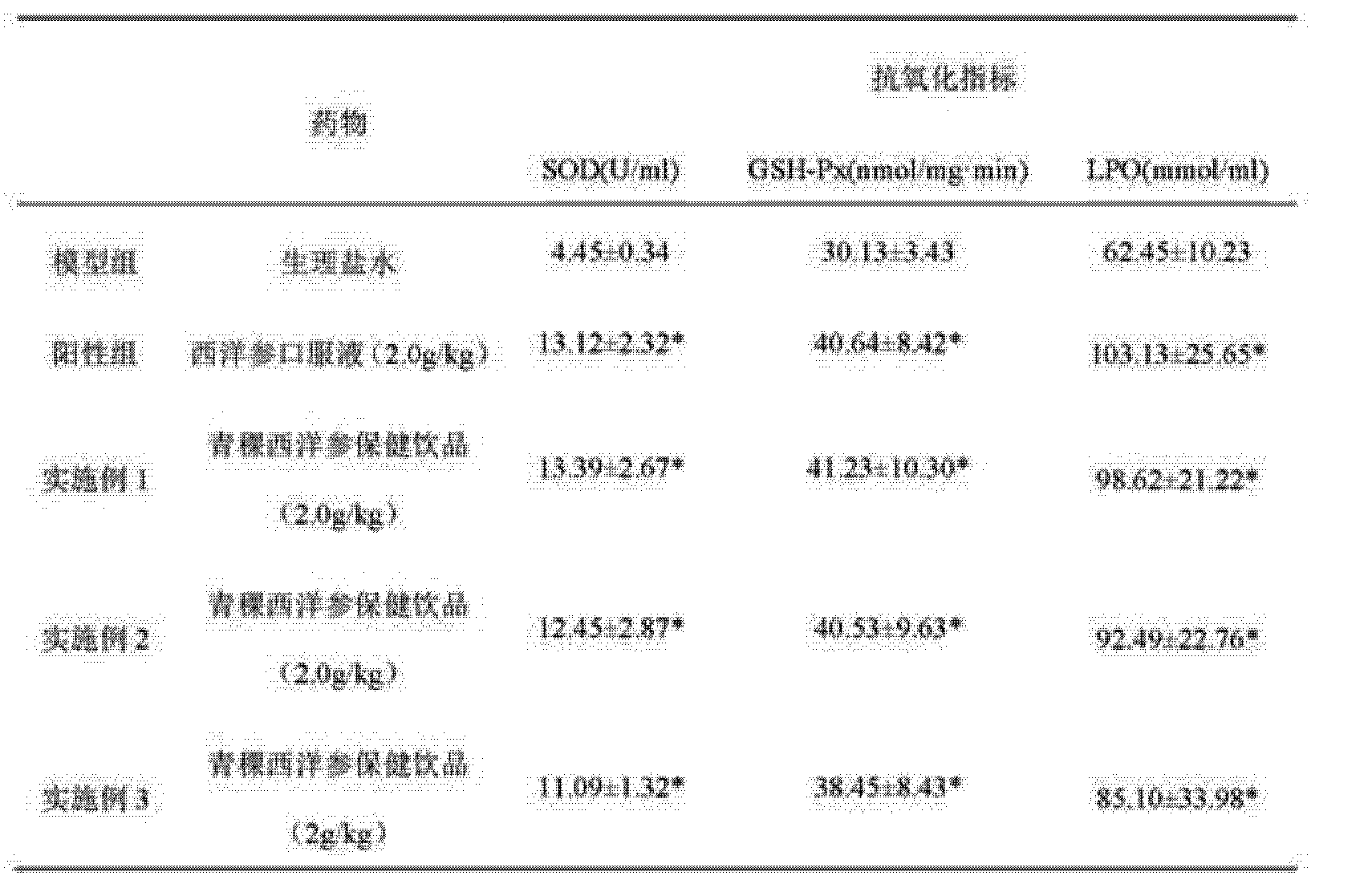 Figure CN102813268AD00102