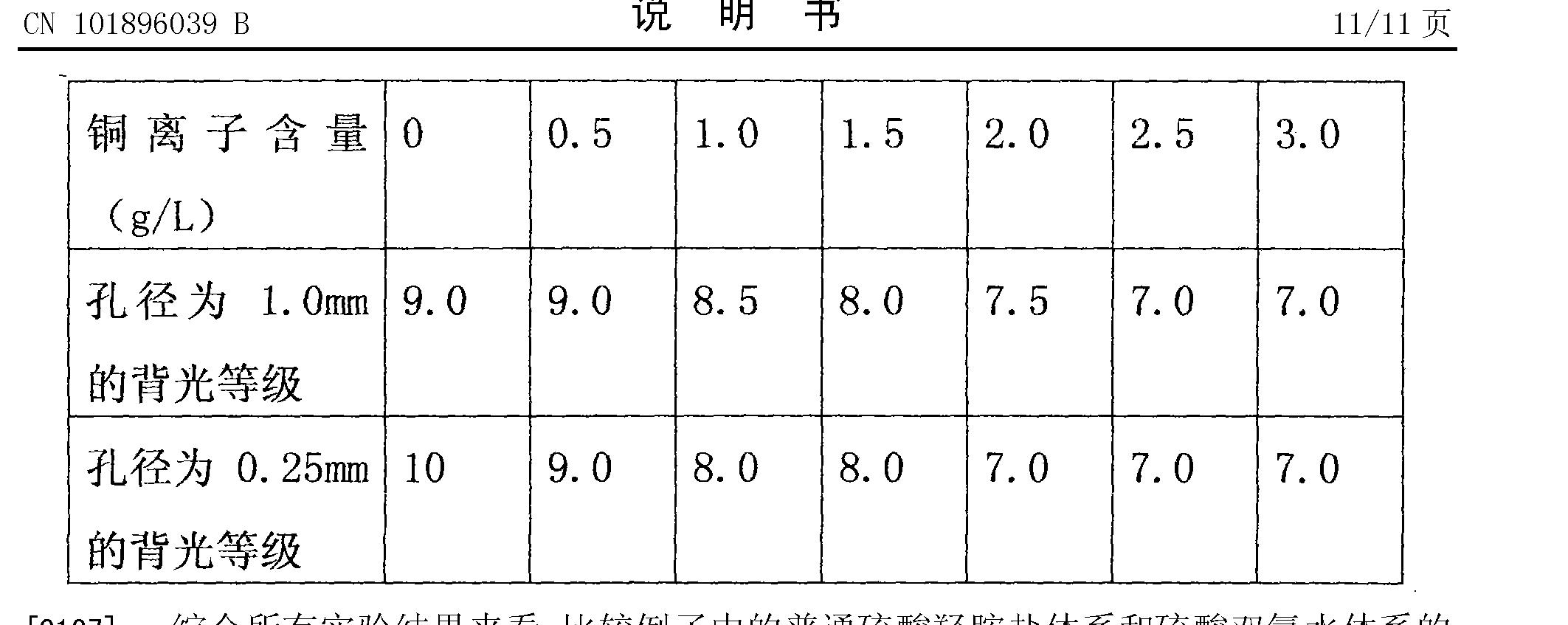 Figure CN101896039BD00131