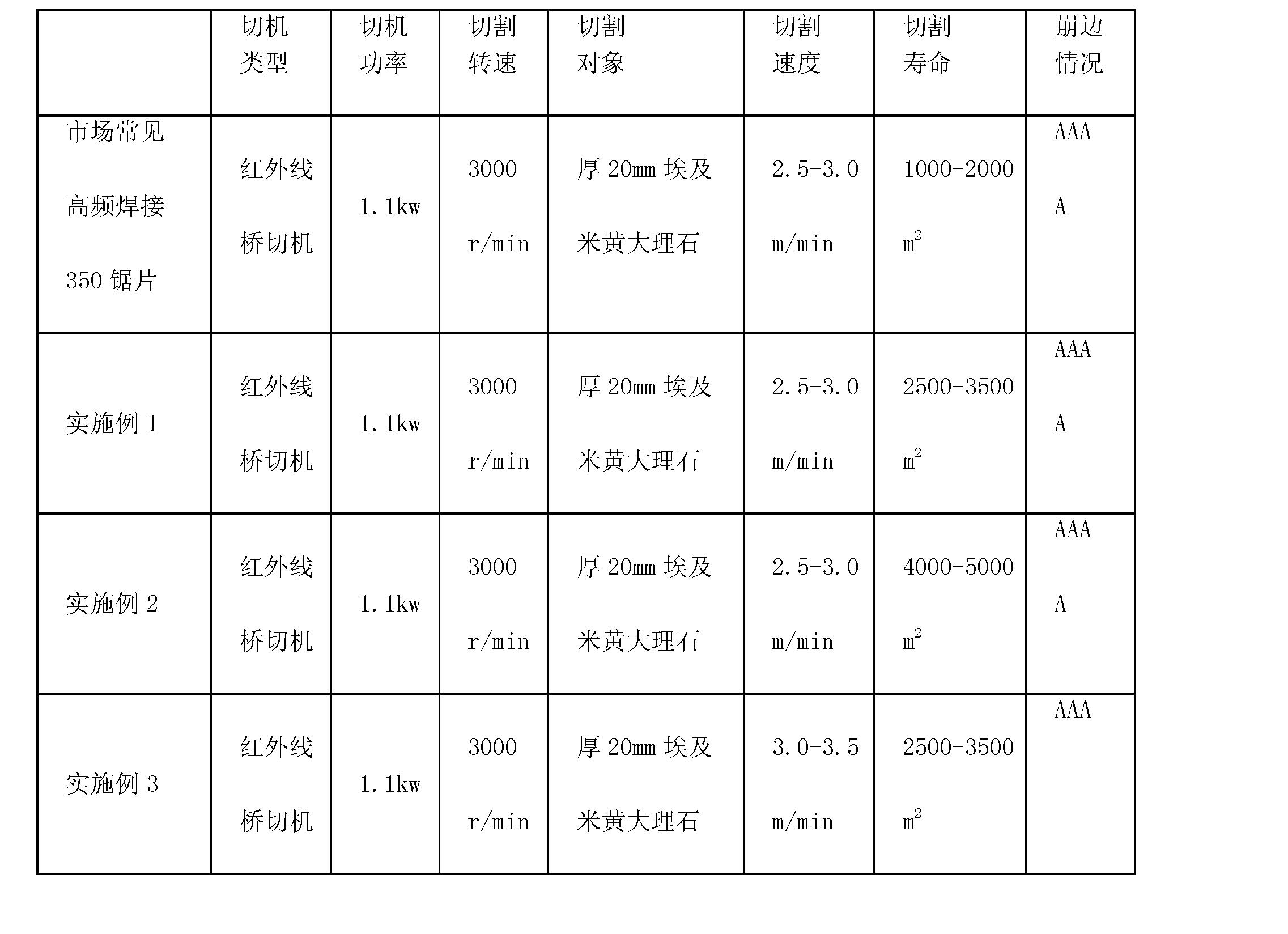 Figure CN101758560BD00052