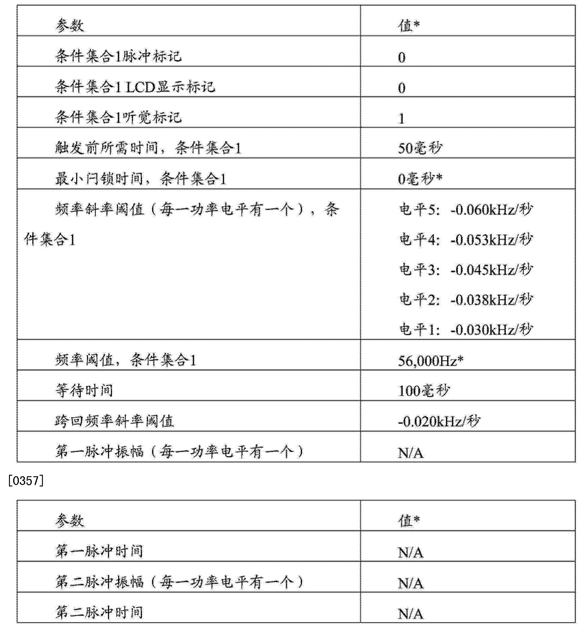 Figure CN104363844AD00471