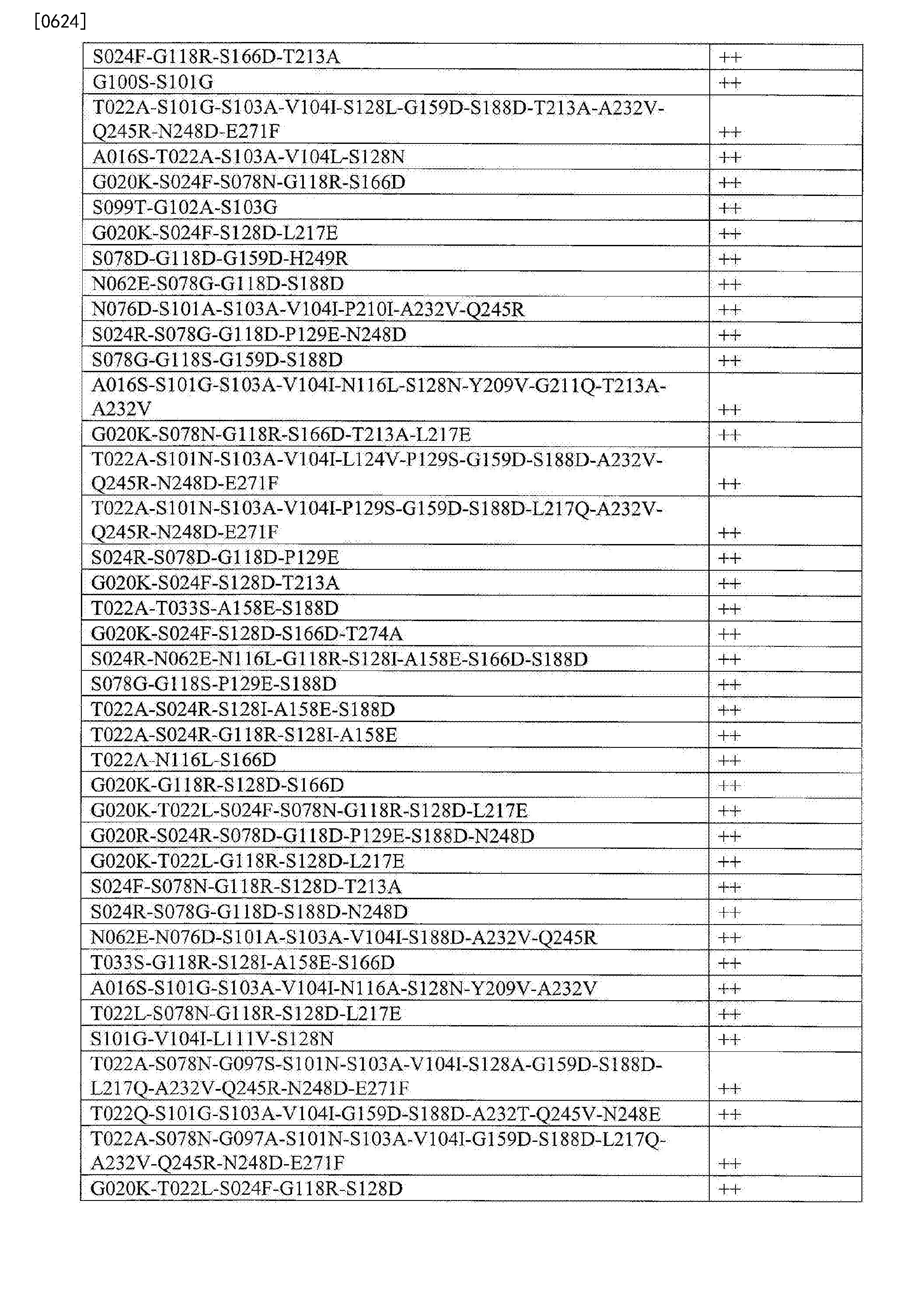 Figure CN103764823BD02261