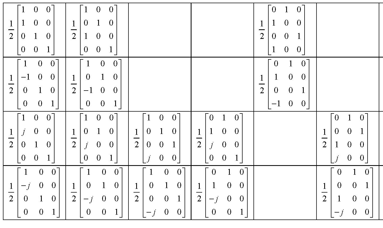 Figure 112010009825391-pat01122
