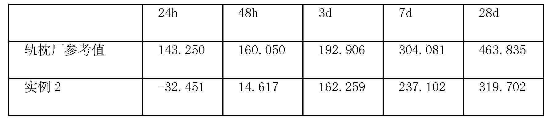 Figure CN102557563AD00062
