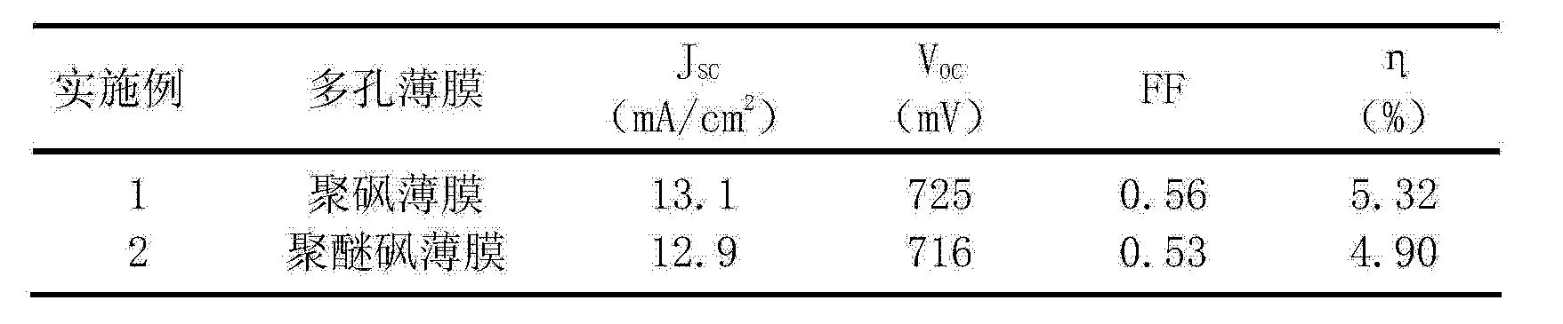 Figure CN103400697AD00061