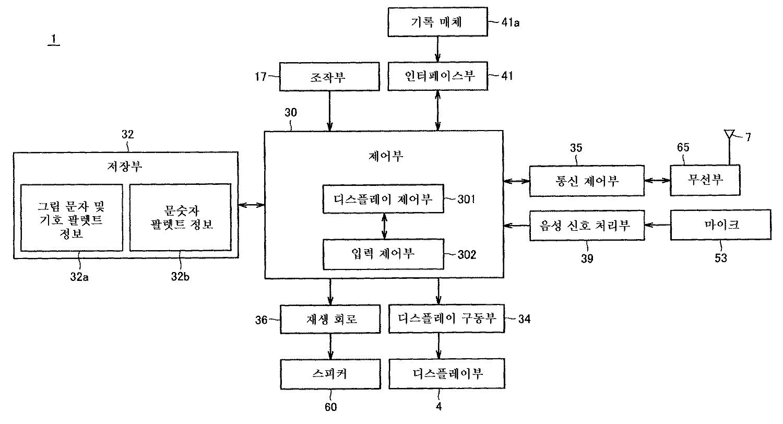 Figure R1020080002992