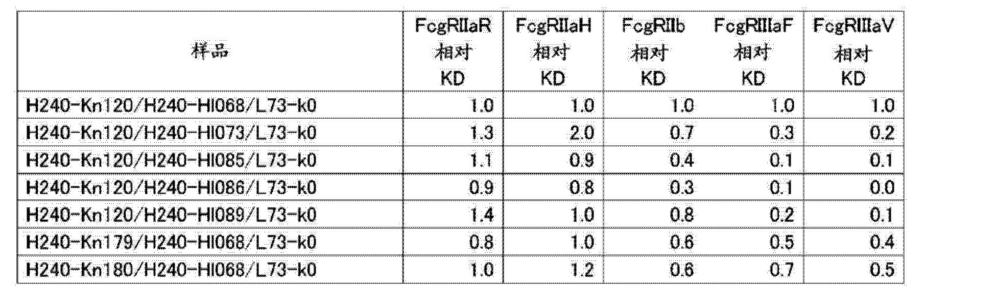Figure CN103827300AD01942