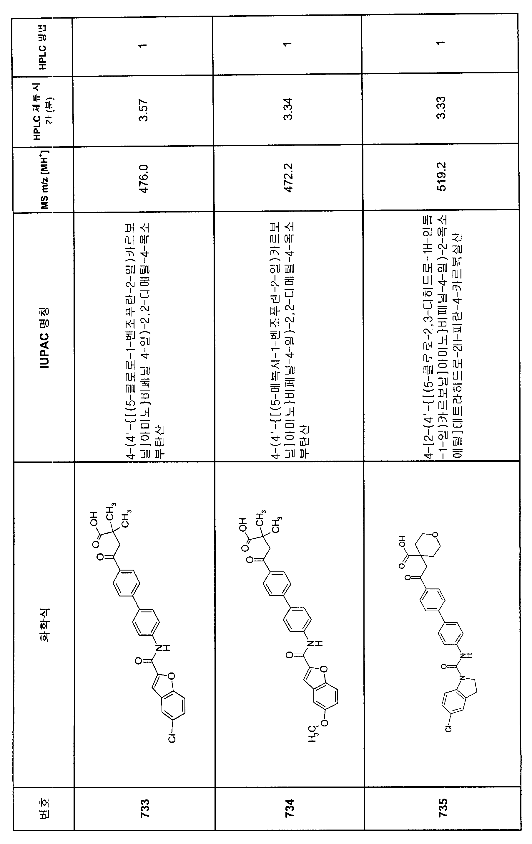 Figure 112007082249387-PCT00373