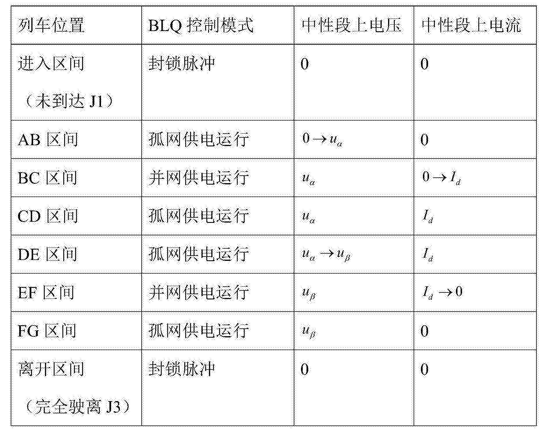 Figure CN105922894BD00081