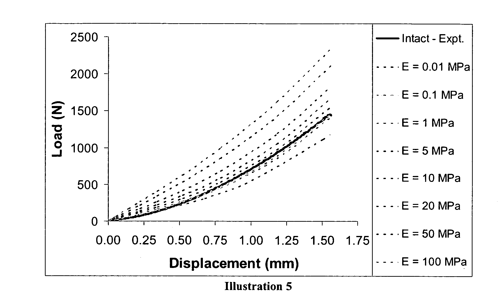 Figure US20040220296A1-20041104-P00005