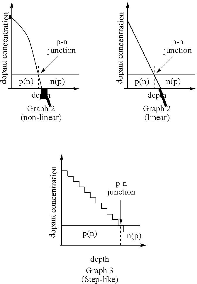 Figure US07061021-20060613-C00001