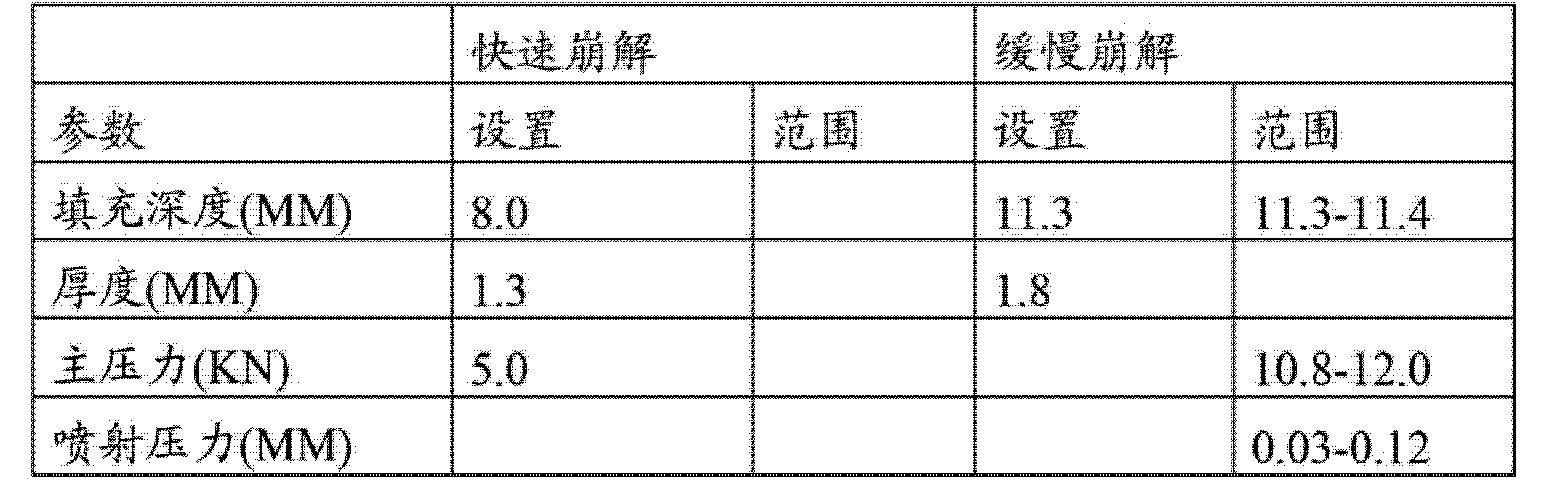Figure CN102669810BD00433