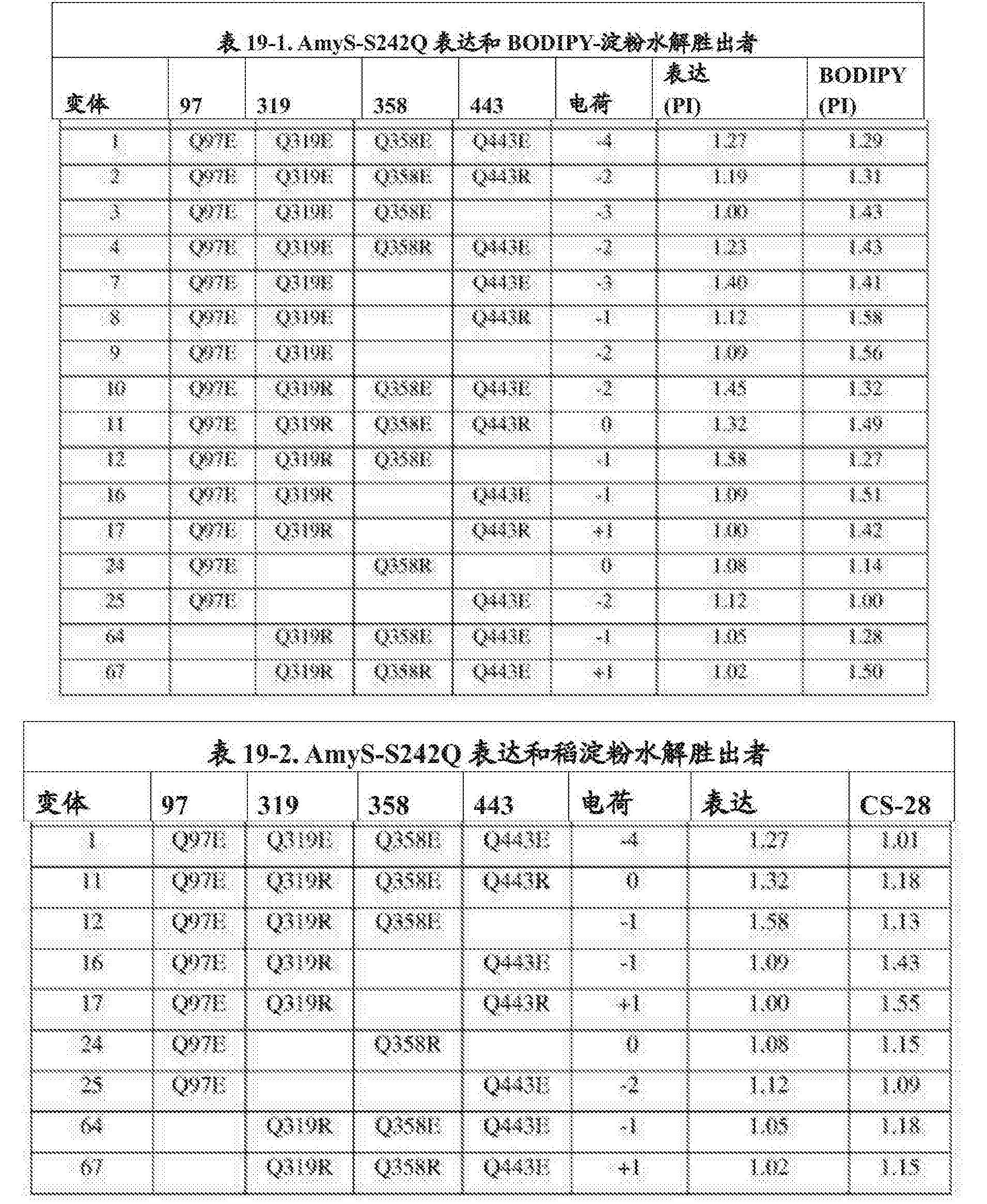 Figure CN105483099AD00781