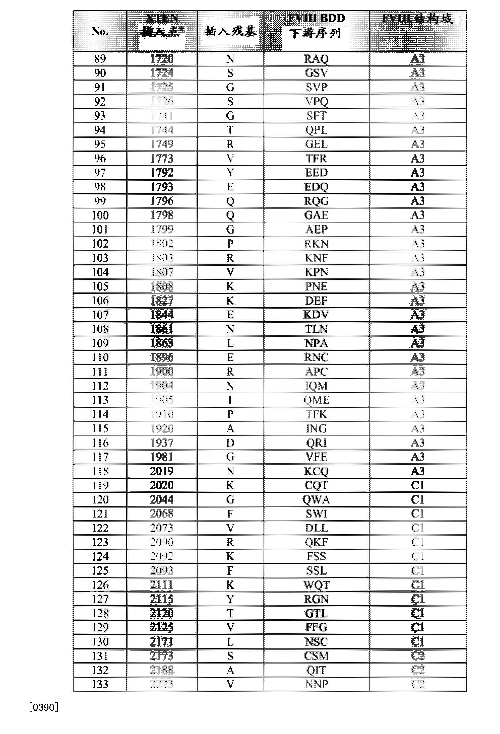 Figure CN104661674AD00871