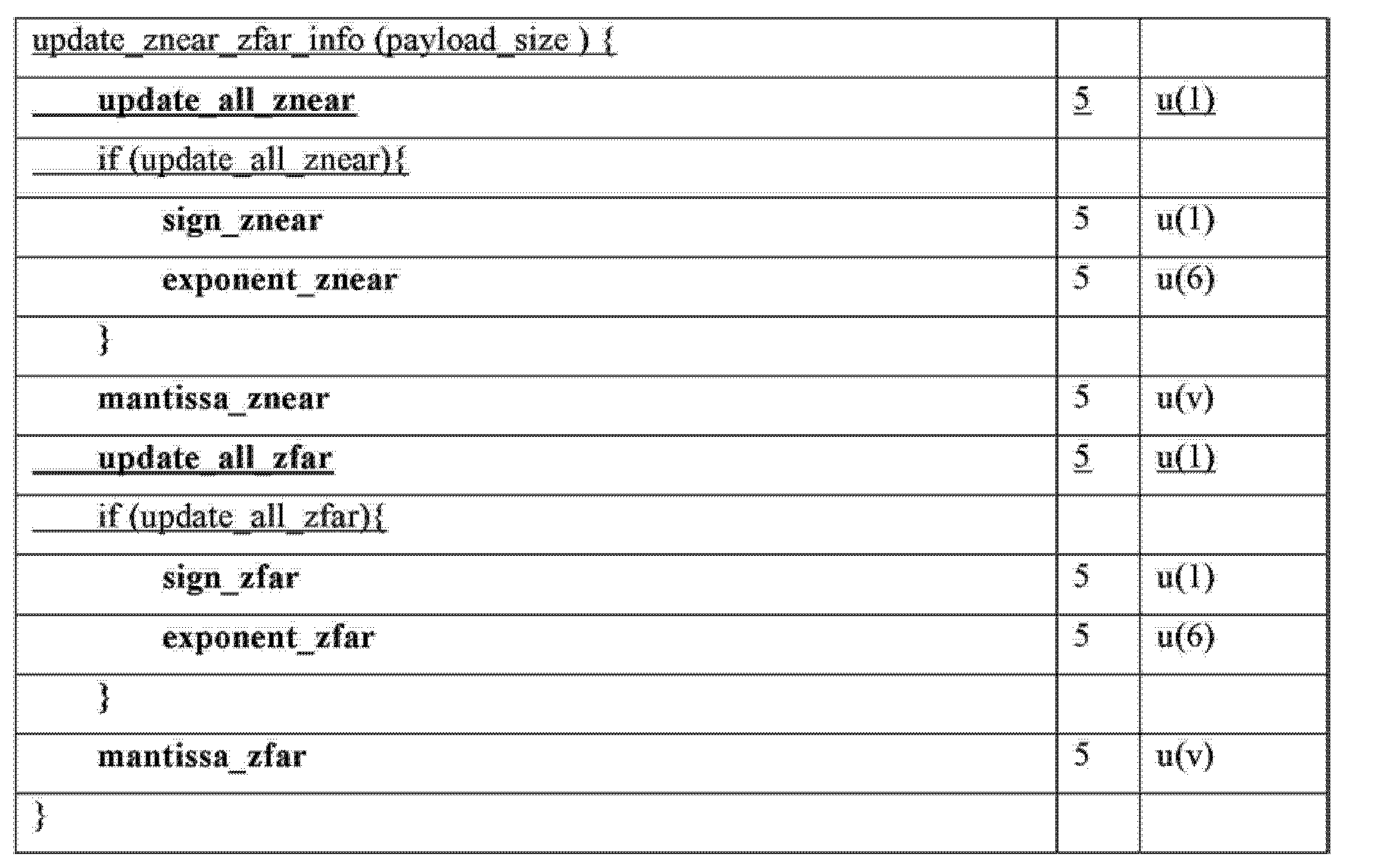Figure CN103875250AD00412