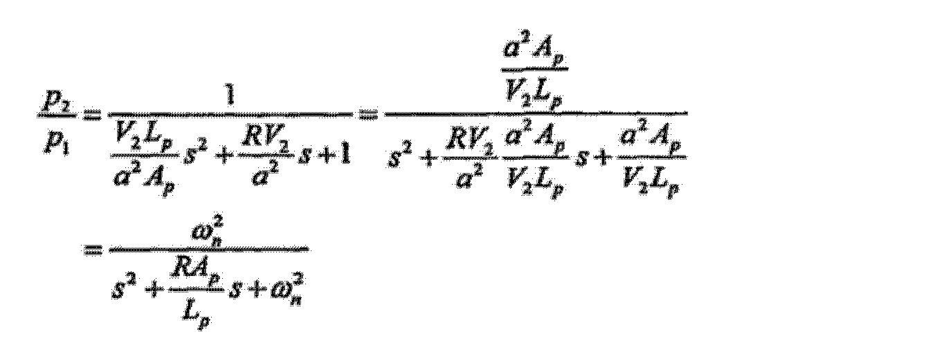 Figure CN103736165AD00281