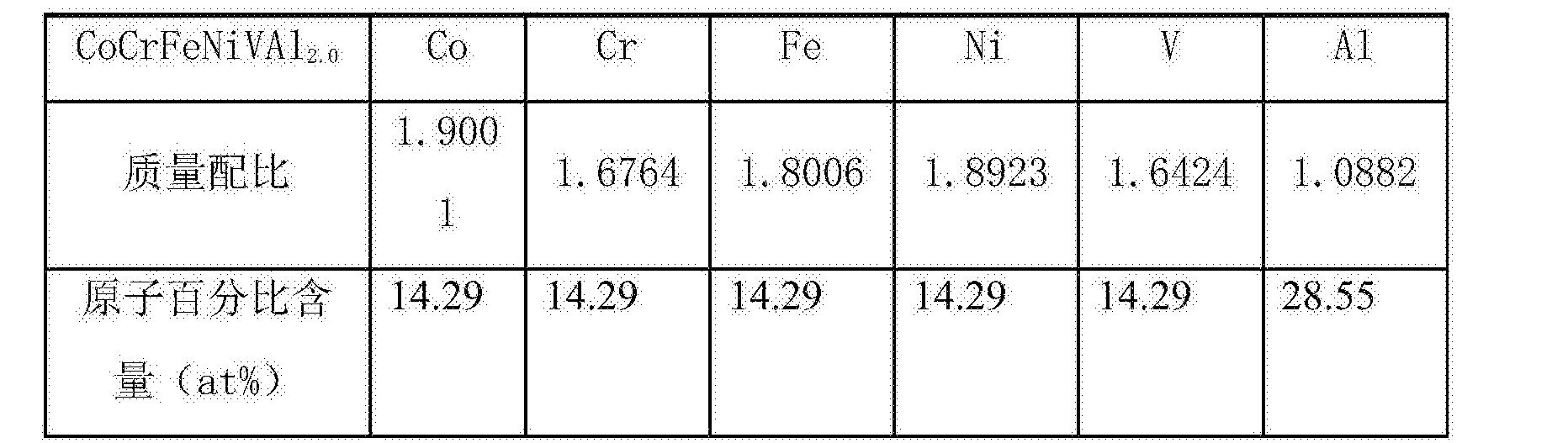 Figure CN108342635AD00081