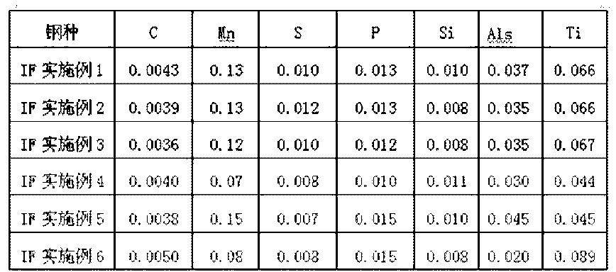Figure CN103233162BD00052