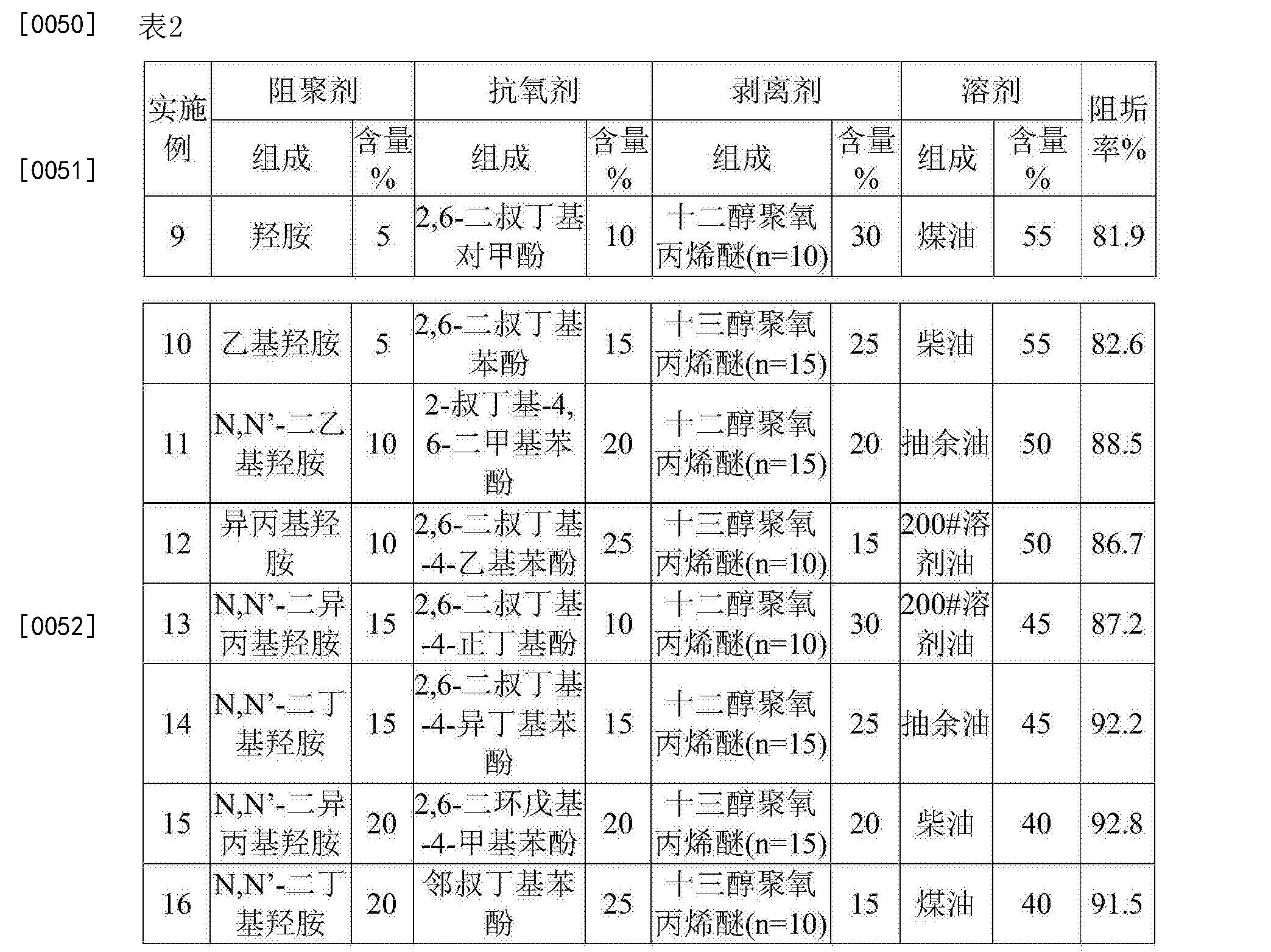 Figure CN105273741BD00071