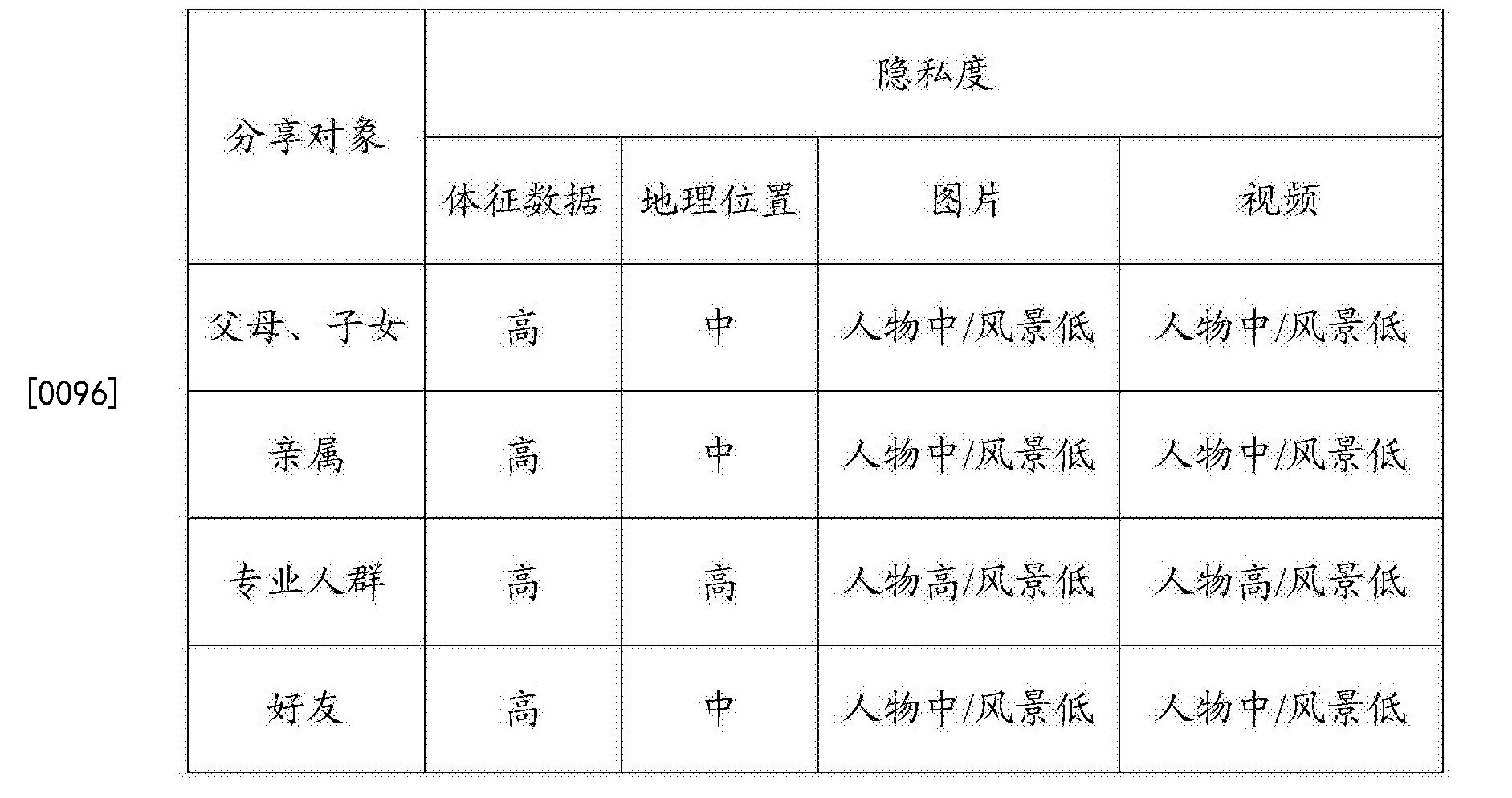 Figure CN103761083BD00111