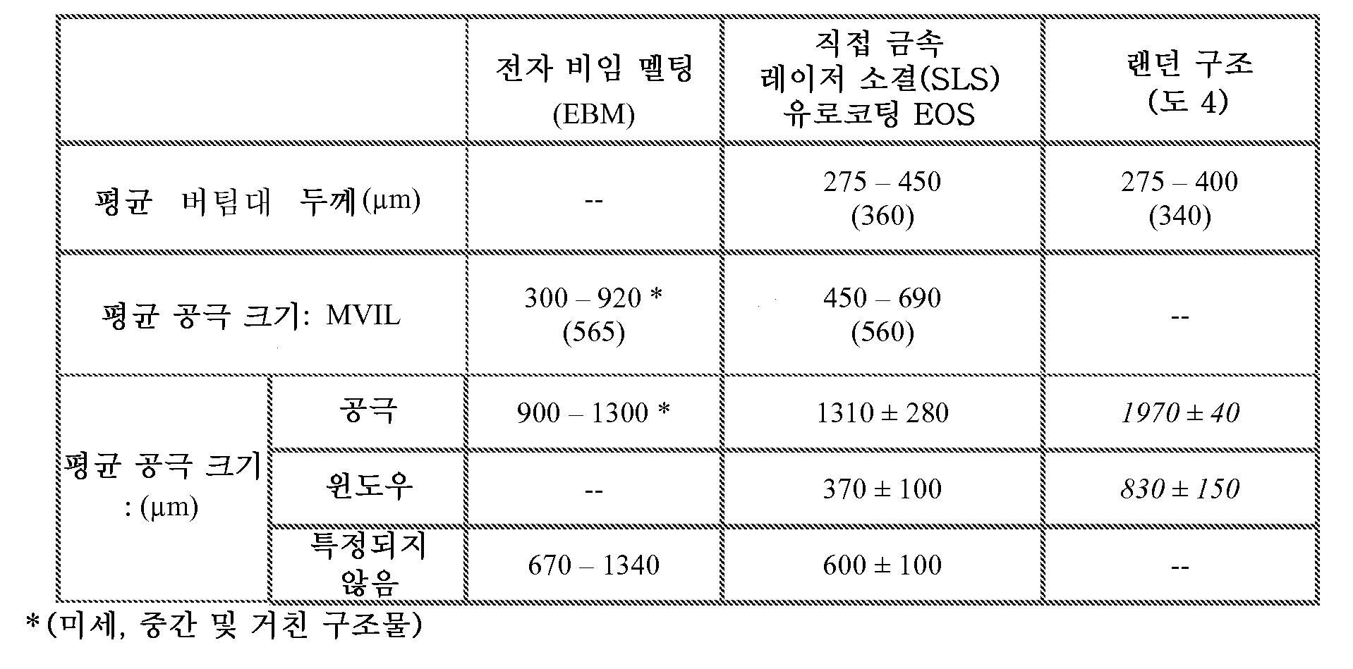 Figure 112013001426506-pct00003