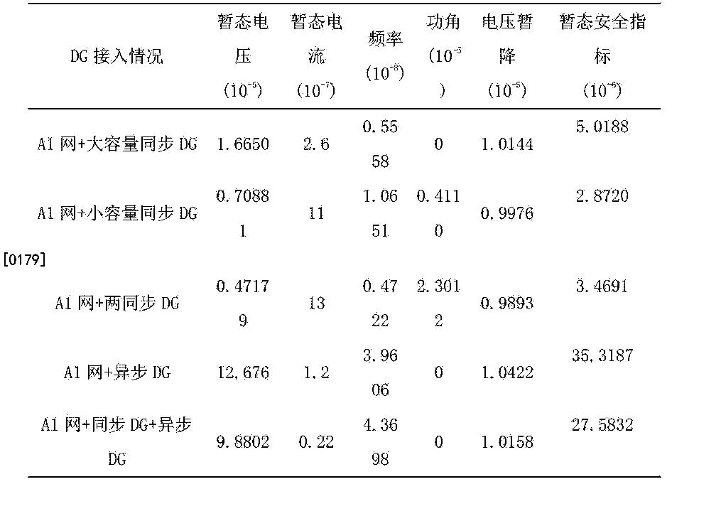 Figure CN105205571AD00201