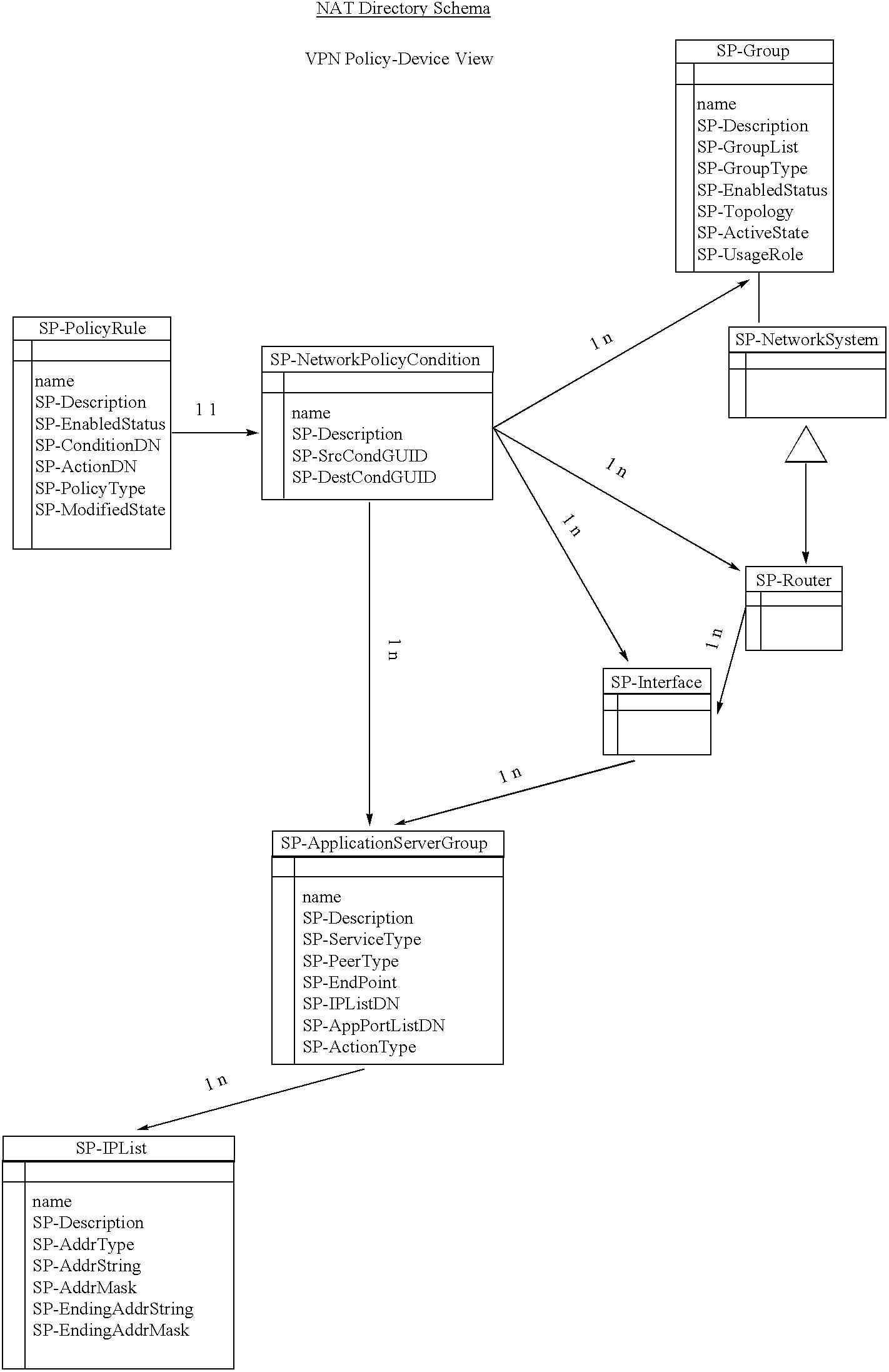 Figure US20030154404A1-20030814-C00001