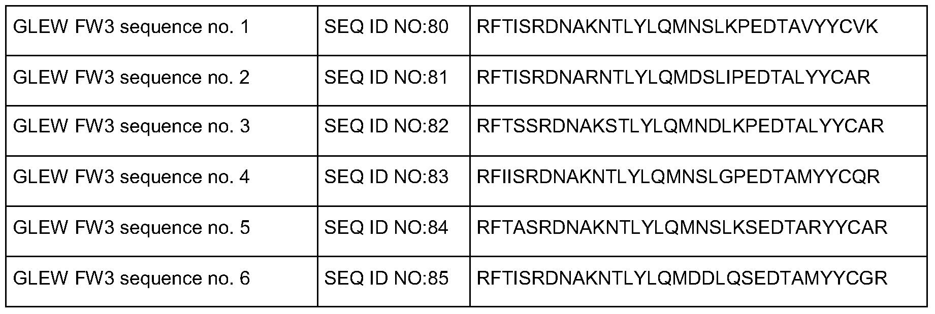 WO2008074840A2 Amino acid sequences directed against a
