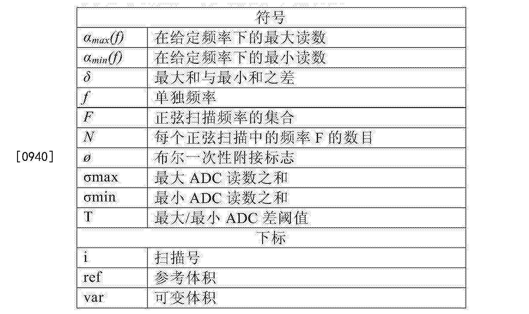 Figure CN106376233AD00731