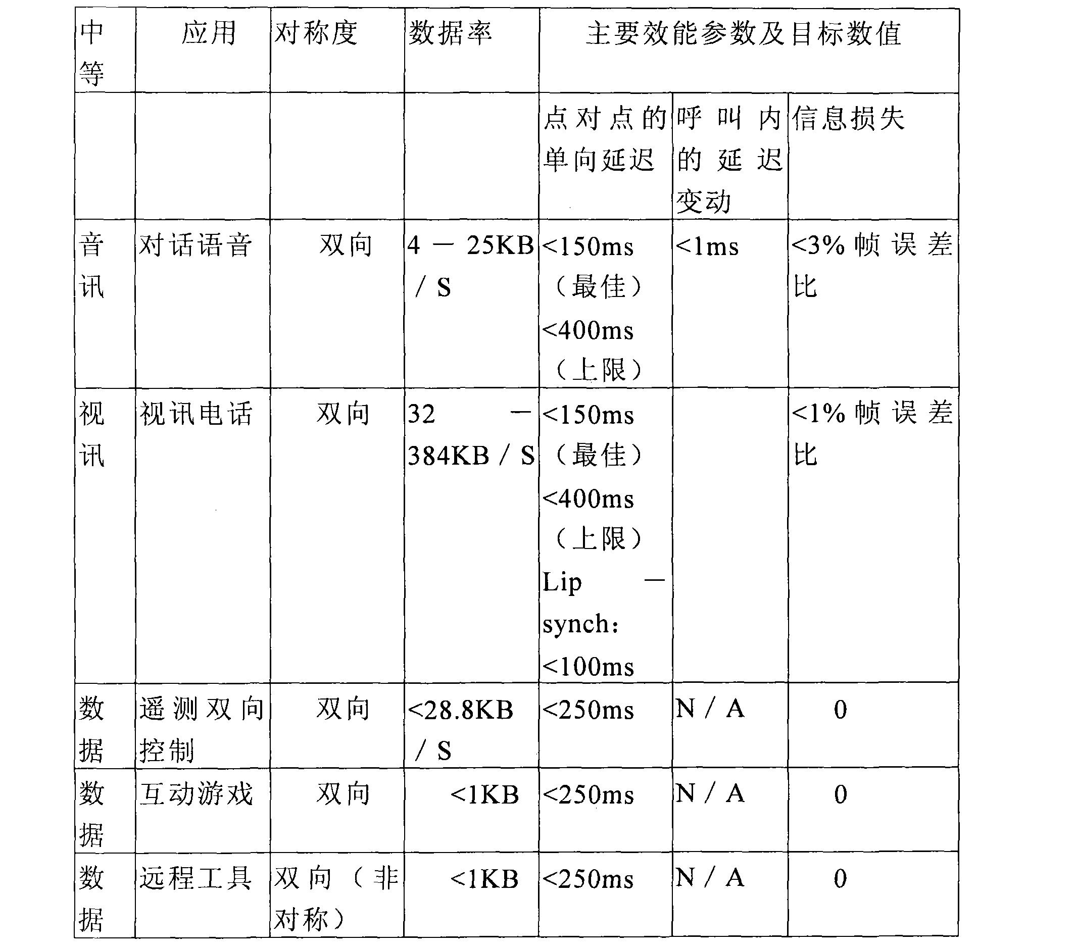 Figure CN101695183BD00071