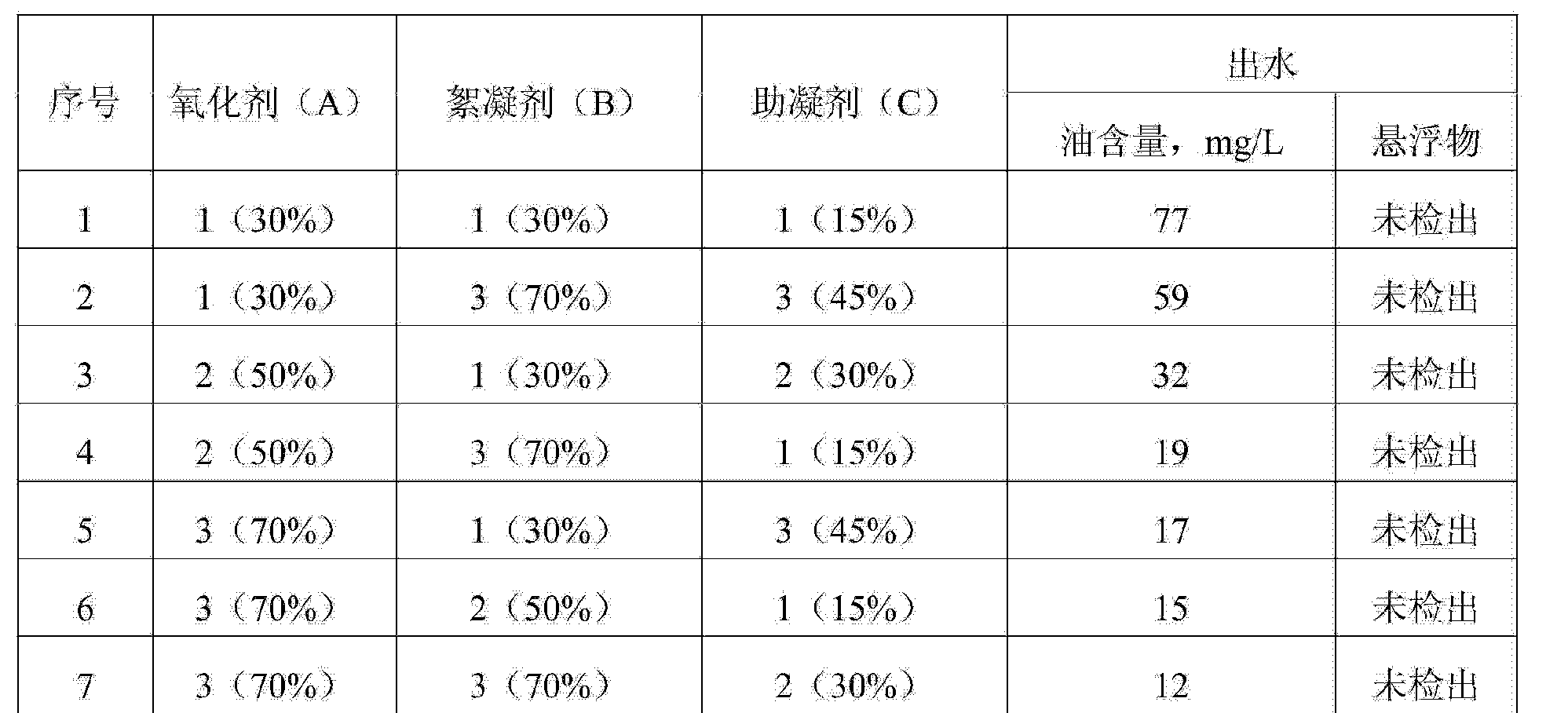 Figure CN104086026AD00061