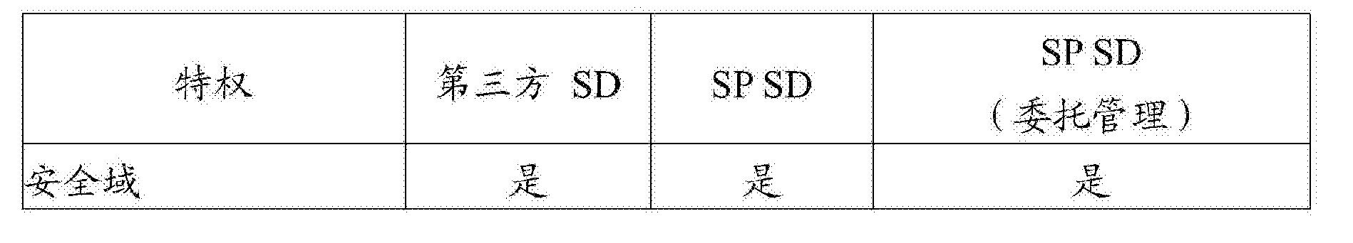 Figure CN104395909BD00312