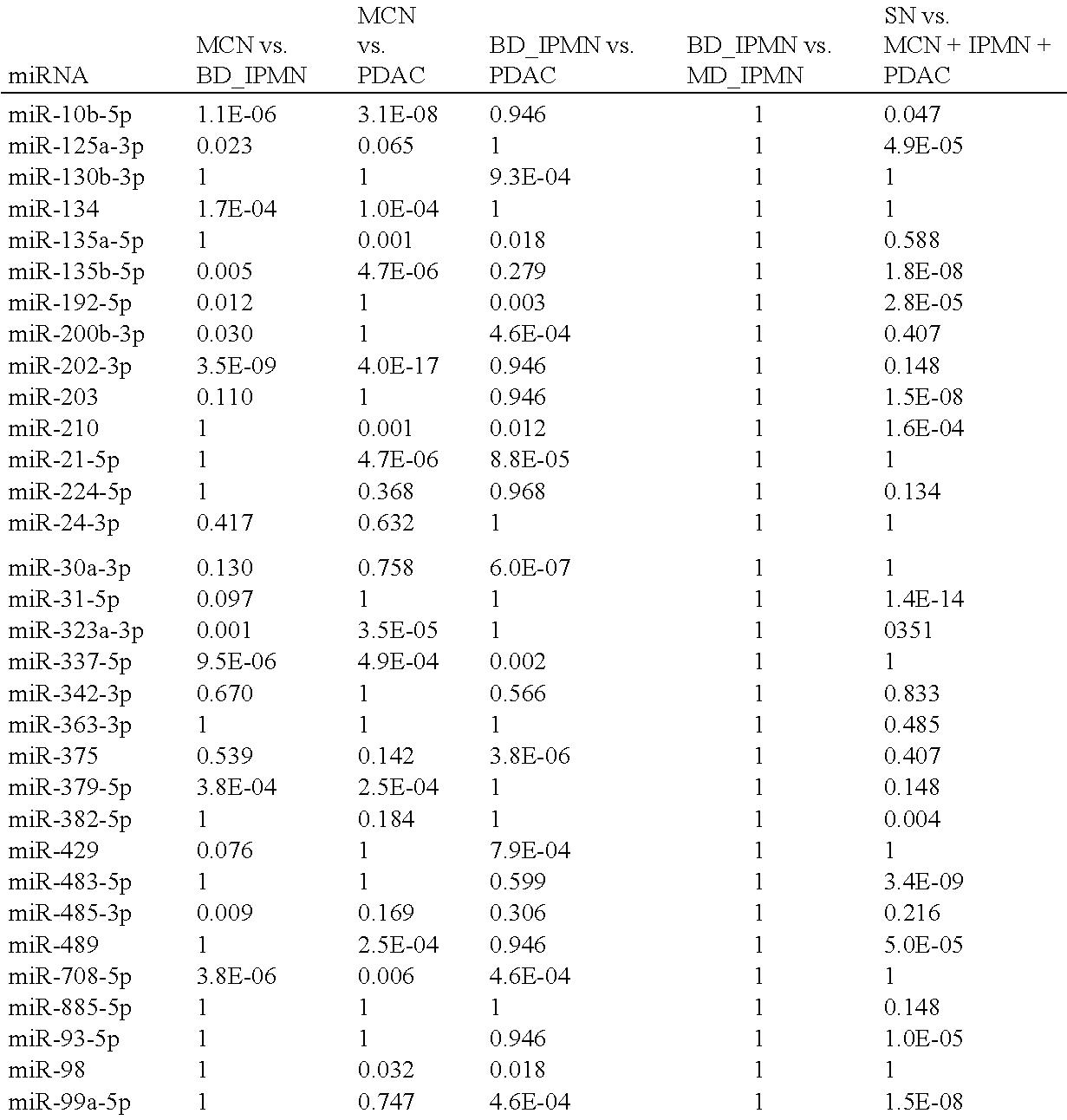 Figure US20140100124A1-20140410-C00003