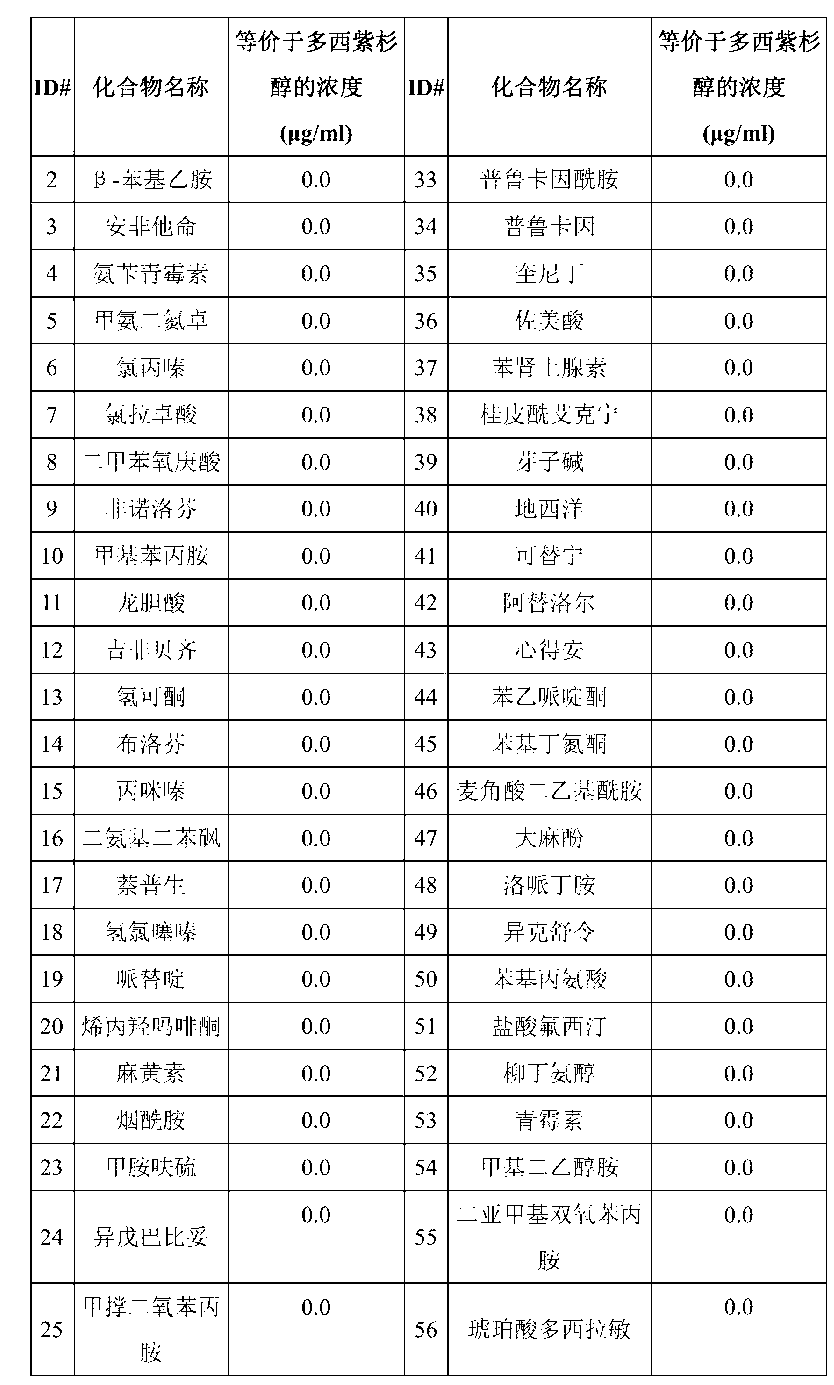 Figure CN104447984AD00172