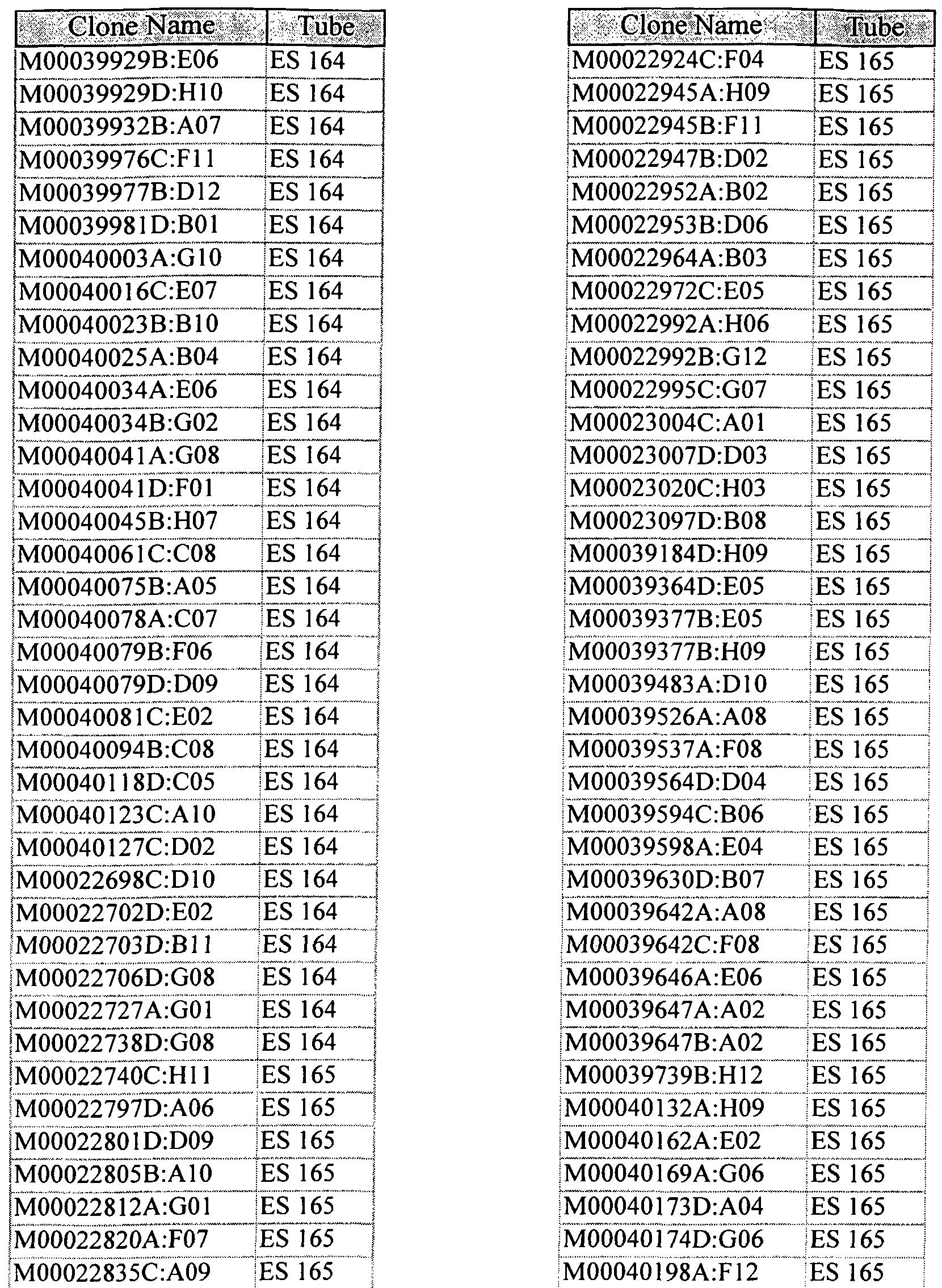 Figure imgf000538_0001