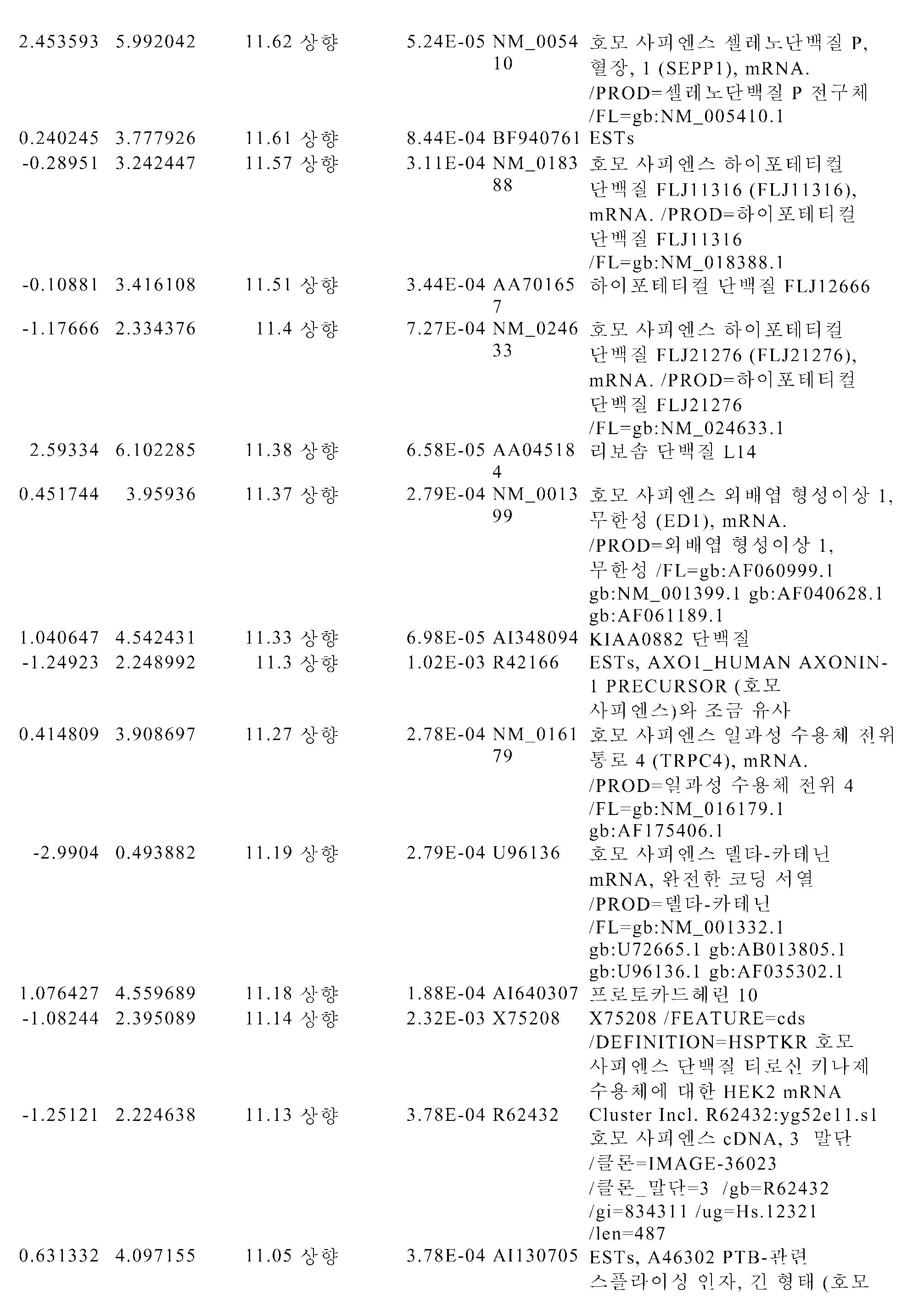 Figure pct00190