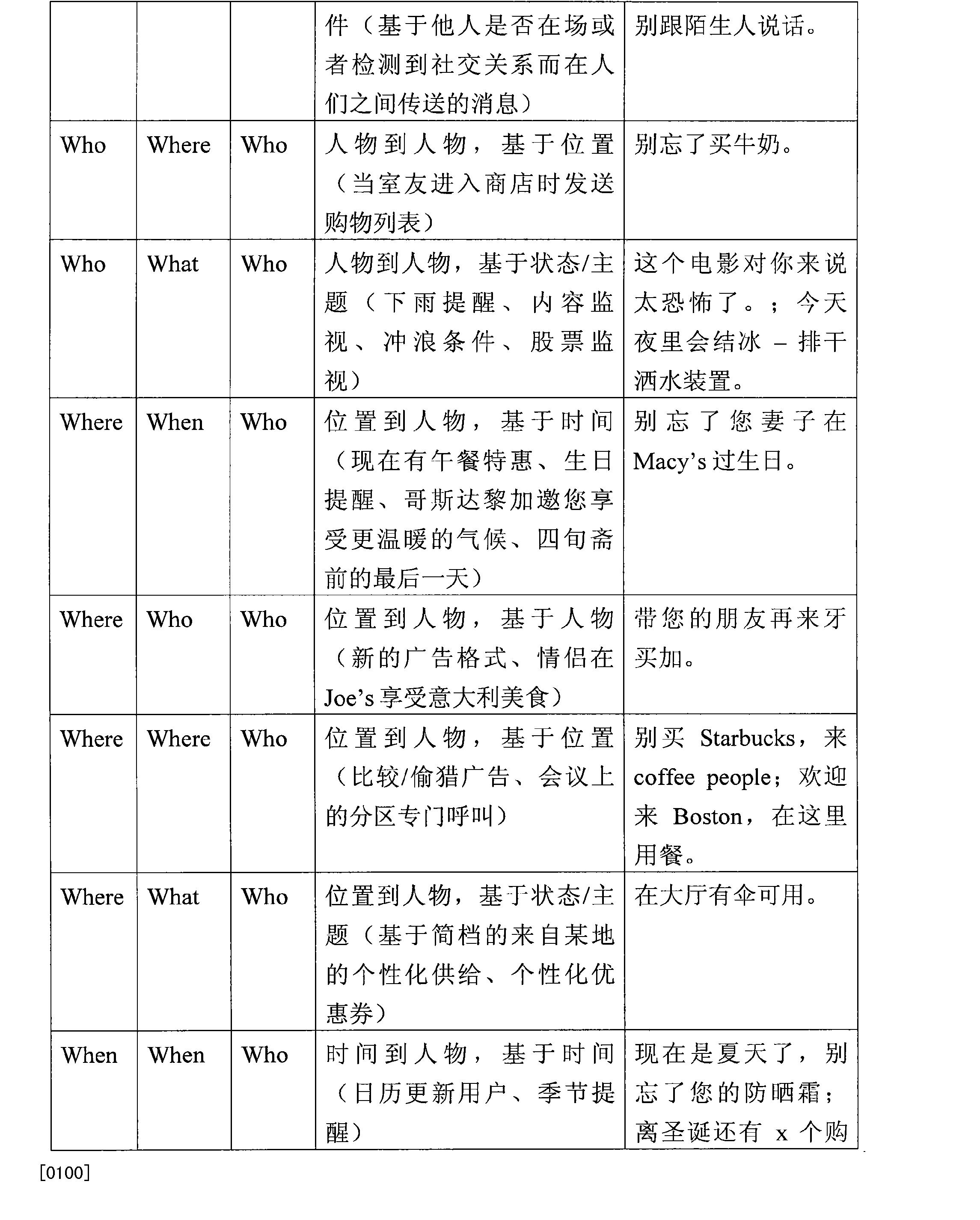 Figure CN101960795BD00191