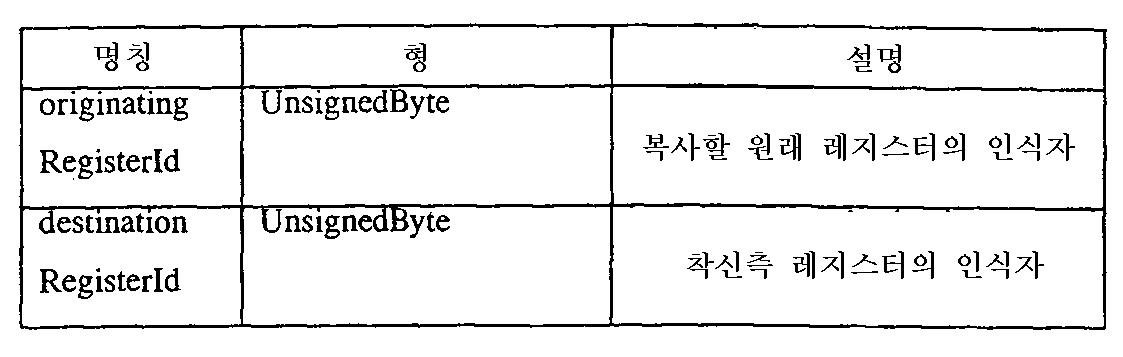 Figure 111999007470301-pct00030